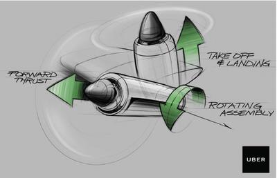 concepto de rotores del coche volador de uber