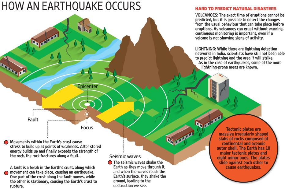 earthquake-1.jpg