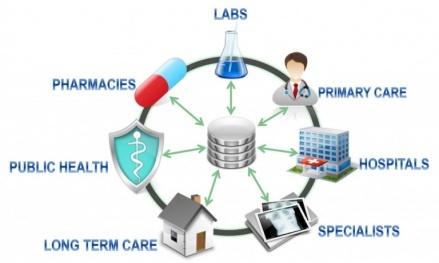 interoperability-referralMD-768x461.jpg