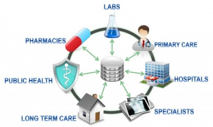 interoperability-referralMD-768x461.jpg