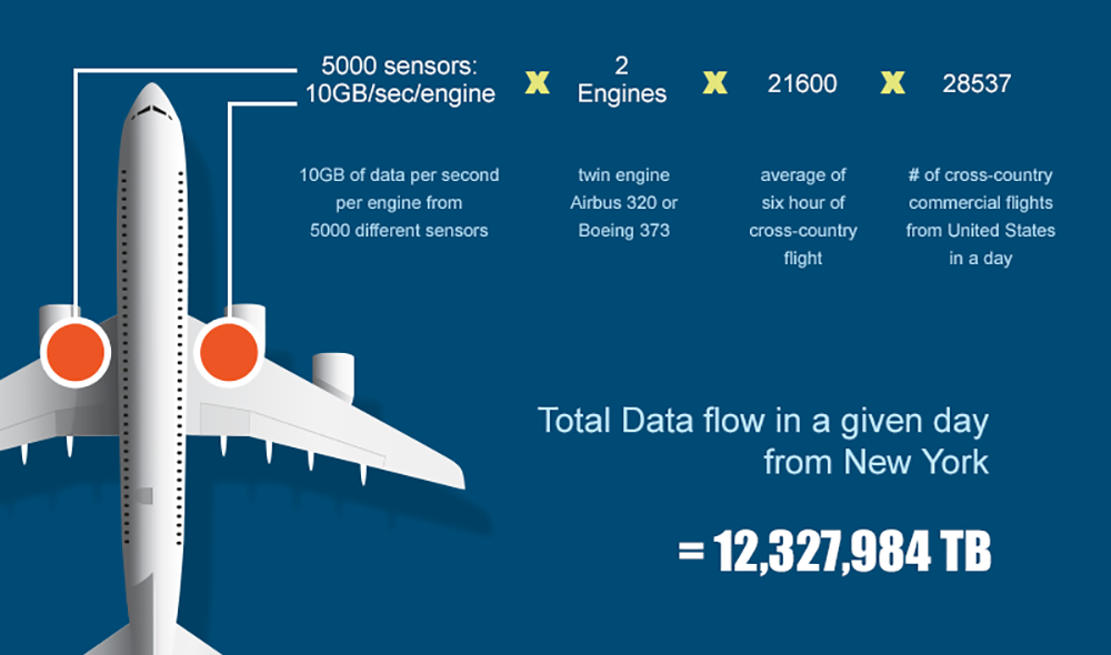 sensor_data_flight-1000x590.png