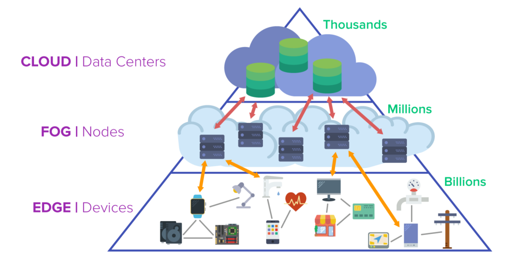 edge-computing-diagram-1024x512.png