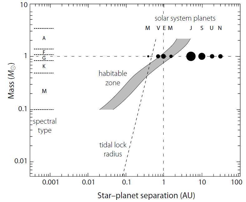 habitable.png