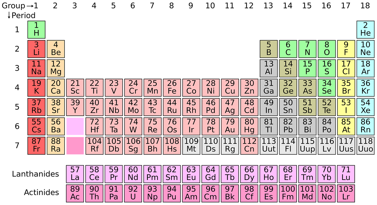 periodic-system-1059755_1280.png